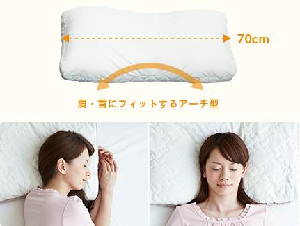 寝心地を重視した形状